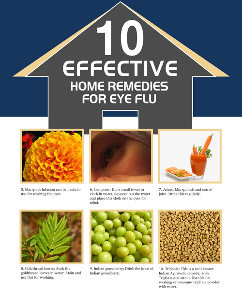 10 Effective Home Remedies For Eye Flu