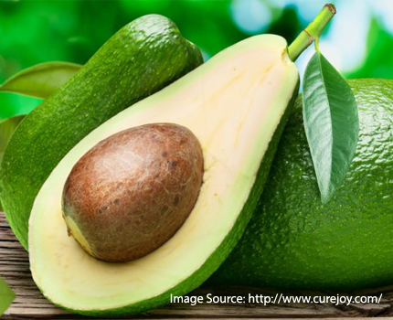 Can Eating Avocado Lower The Risk Of Metabolic Syndrome?