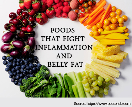 9 Foods that Fight Inflammation and Belly Fat